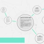¿Qué es Patent box?